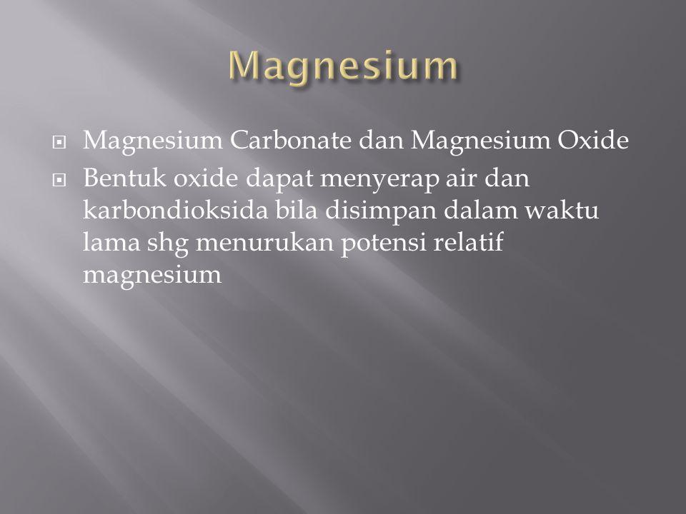 Magnesium Magnesium Carbonate dan Magnesium Oxide