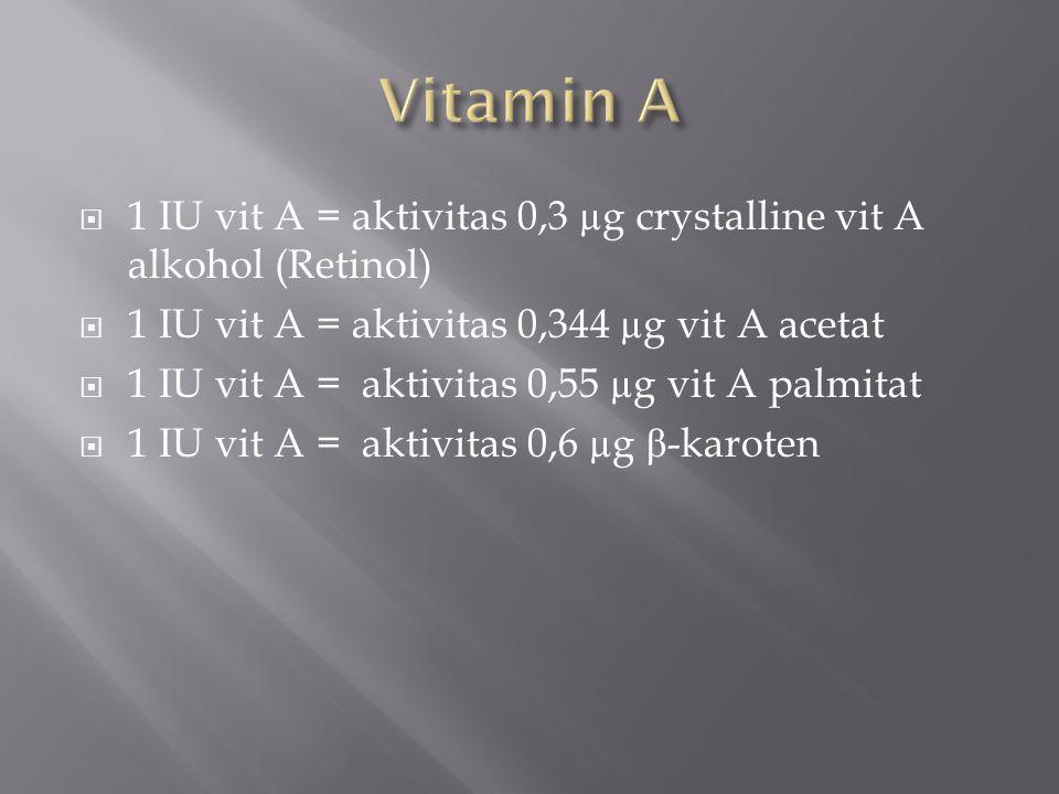 Vitamin A 1 IU vit A = aktivitas 0,3 µg crystalline vit A alkohol (Retinol) 1 IU vit A = aktivitas 0,344 µg vit A acetat.