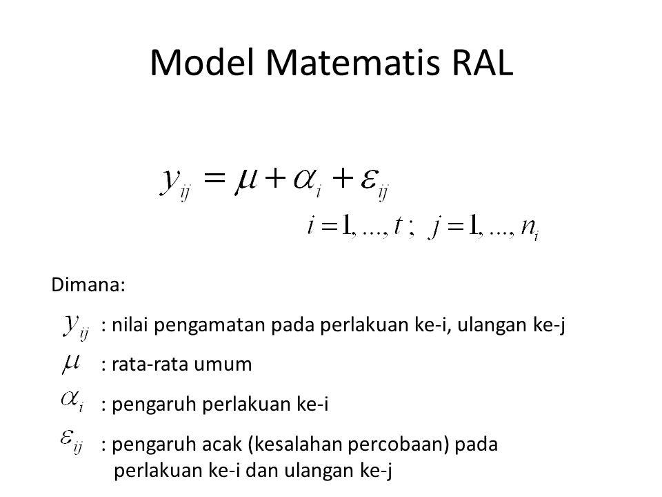 Model Matematis RAL Dimana: : rata-rata umum : pengaruh perlakuan ke-i
