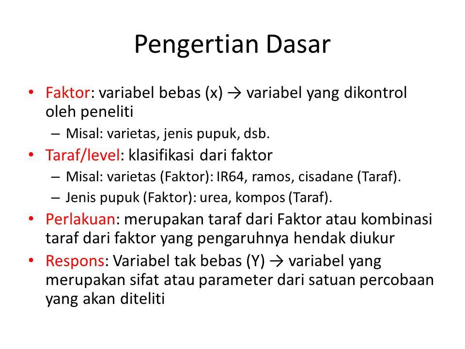 Pengertian Dasar Faktor: variabel bebas (x) → variabel yang dikontrol oleh peneliti. Misal: varietas, jenis pupuk, dsb.