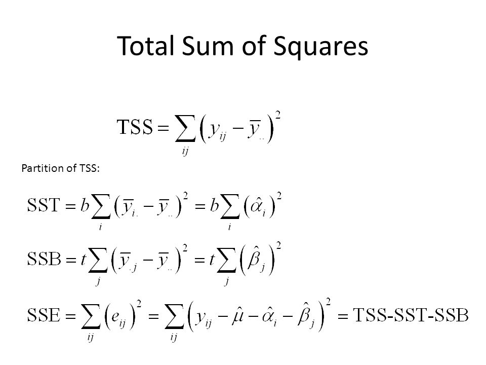 Total Sum of Squares Partition of TSS: