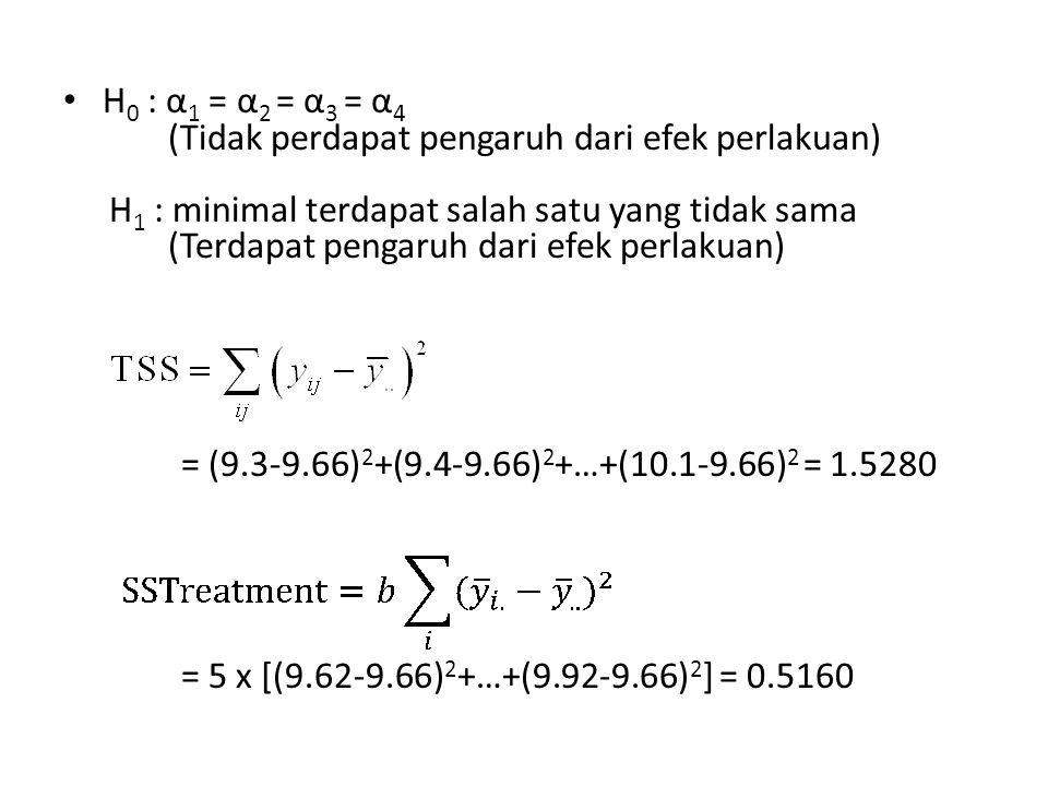 H0 : α1 = α2 = α3 = α4 (Tidak perdapat pengaruh dari efek perlakuan) H1 : minimal terdapat salah satu yang tidak sama.