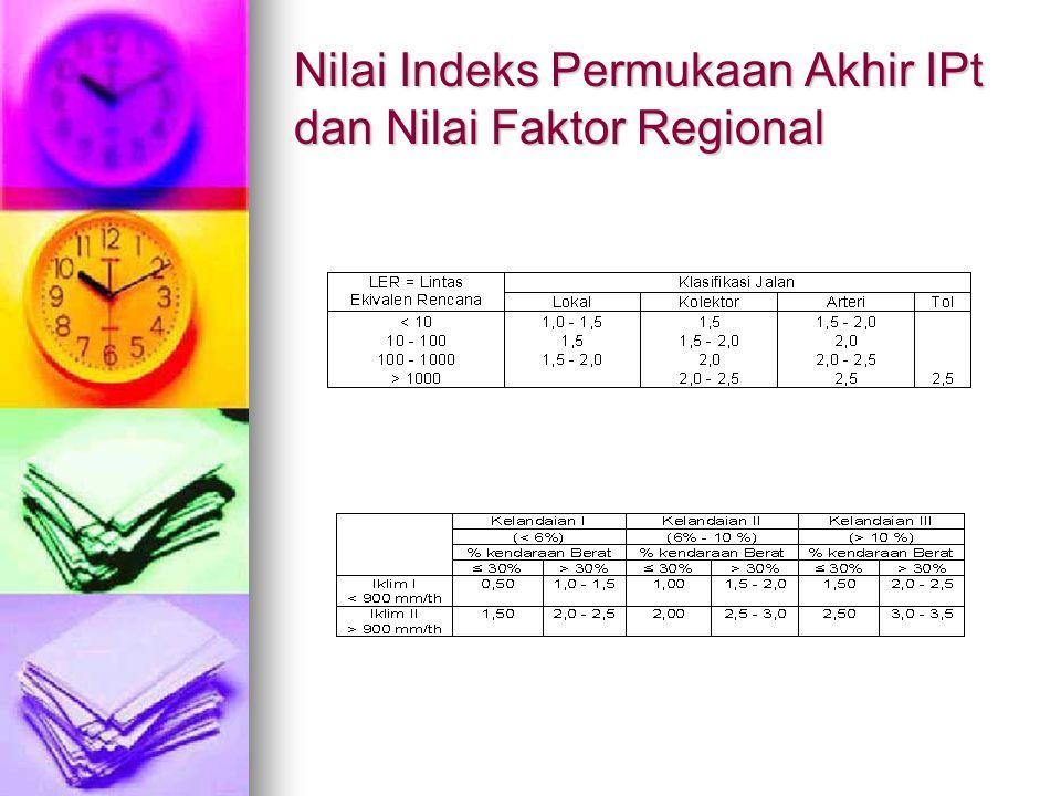 Nilai Indeks Permukaan Akhir IPt dan Nilai Faktor Regional