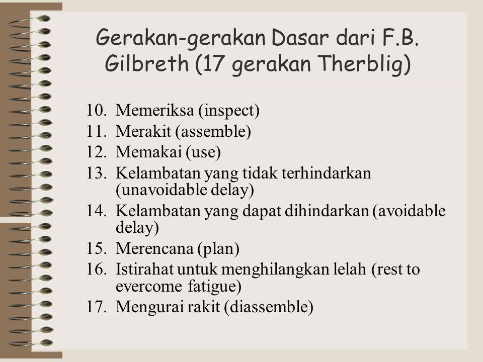 Gerakan-gerakan Dasar dari F.B. Gilbreth (17 gerakan Therblig)