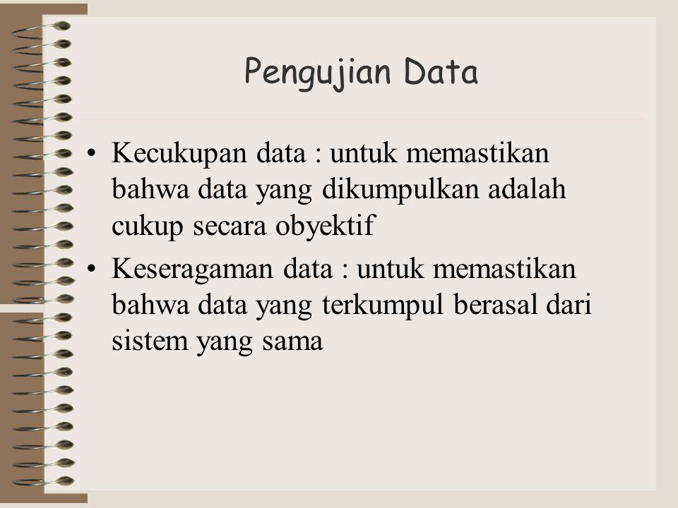 Pengujian Data Kecukupan data : untuk memastikan bahwa data yang dikumpulkan adalah cukup secara obyektif.