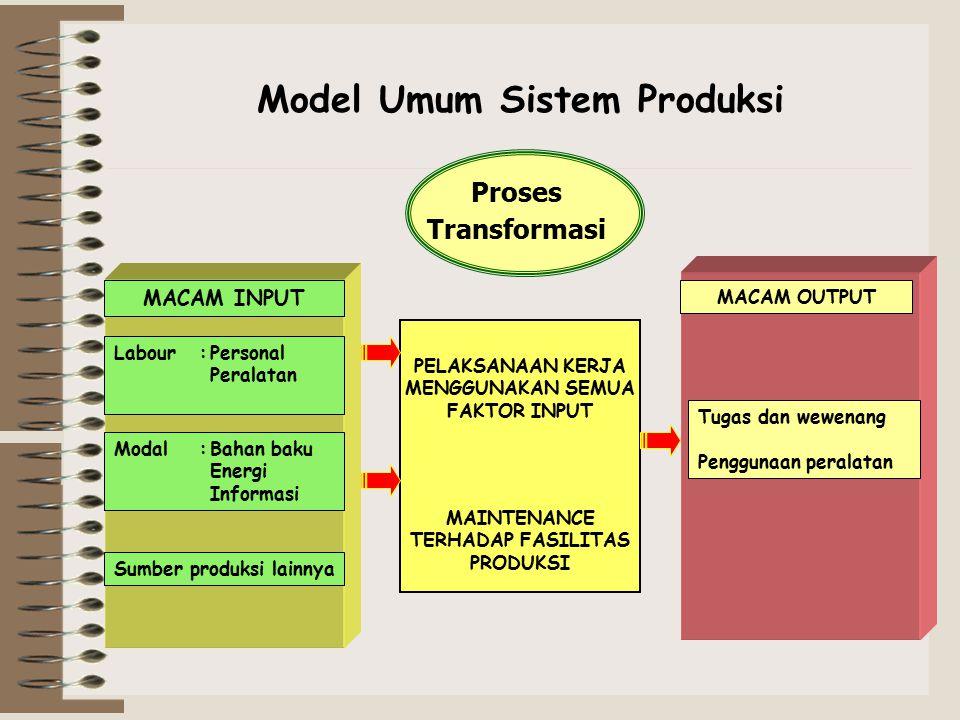Model Umum Sistem Produksi