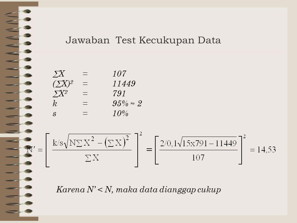 Jawaban Test Kecukupan Data