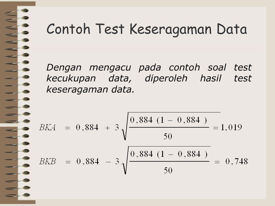 Contoh Test Keseragaman Data