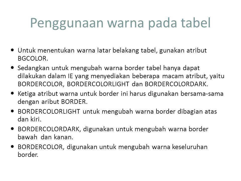 Penggunaan warna pada tabel