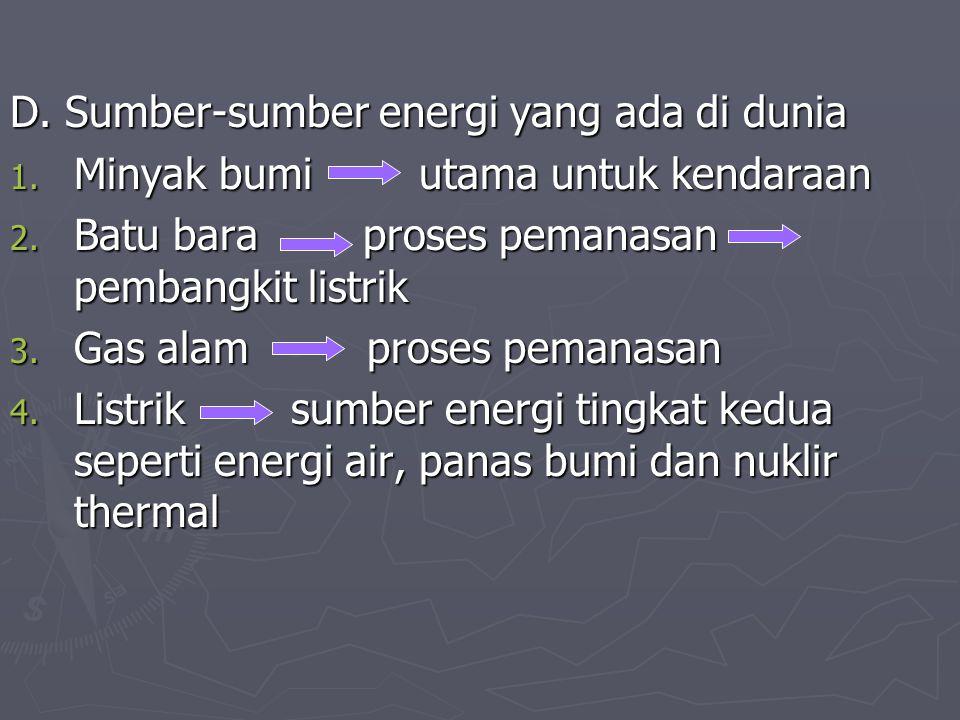 D. Sumber-sumber energi yang ada di dunia