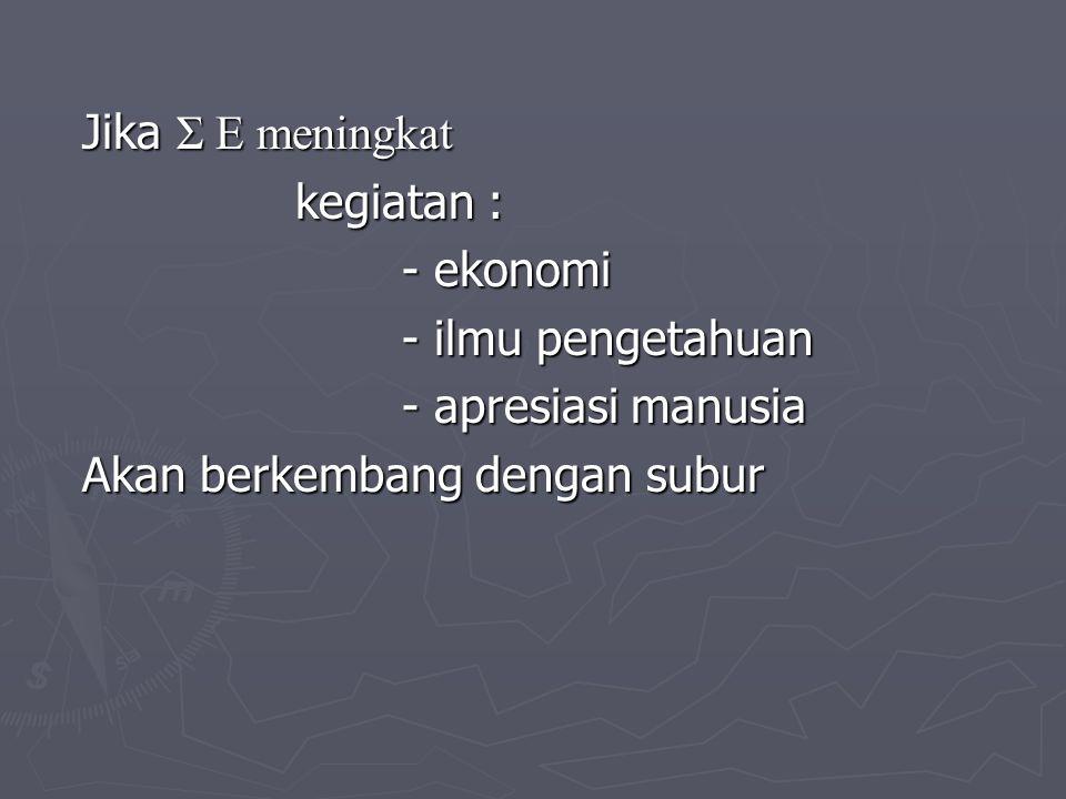 Jika Σ E meningkat kegiatan : - ekonomi. - ilmu pengetahuan.