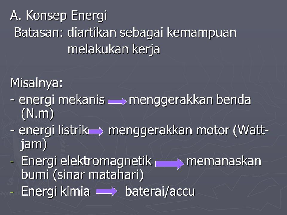 A. Konsep Energi Batasan: diartikan sebagai kemampuan. melakukan kerja. Misalnya: - energi mekanis menggerakkan benda (N.m)