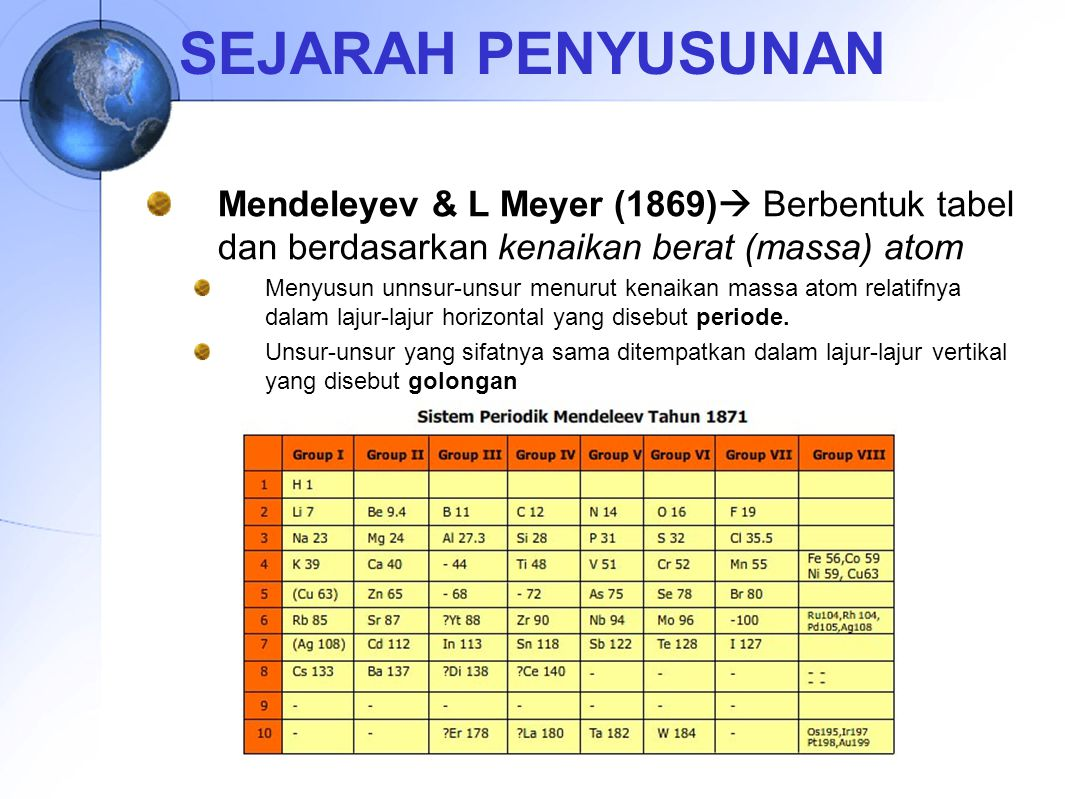 SEJARAH PENYUSUNAN Mendeleyev & L Meyer (1869) Berbentuk tabel dan berdasarkan kenaikan berat (massa) atom.