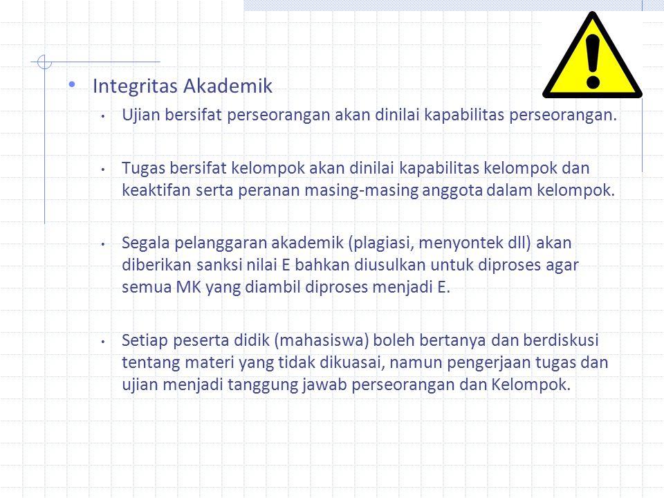 Integritas Akademik Ujian bersifat perseorangan akan dinilai kapabilitas perseorangan.