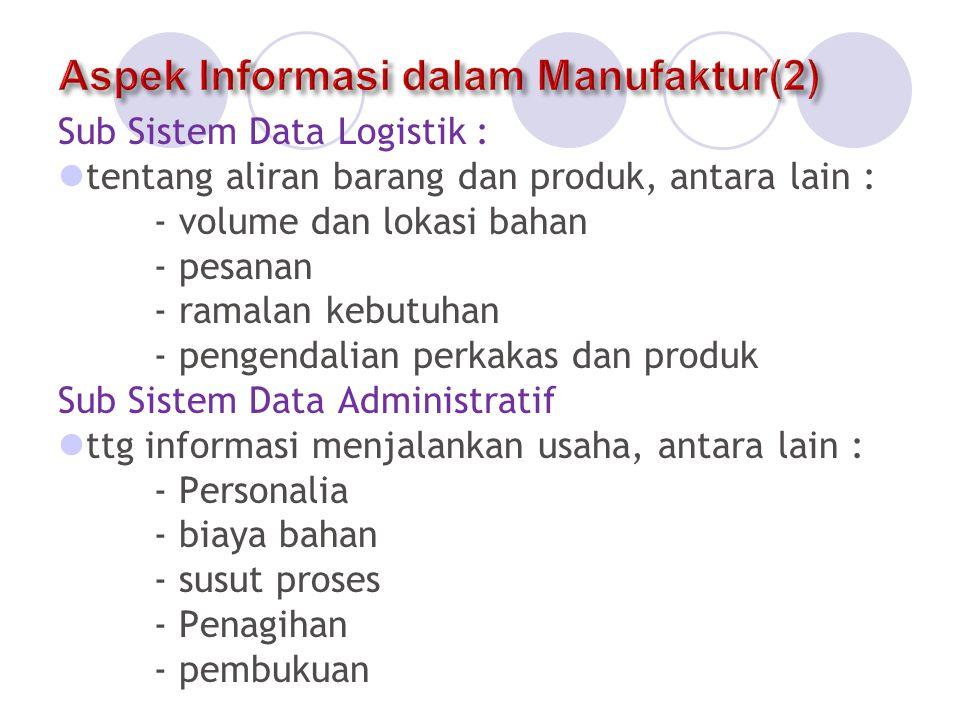 Aspek Informasi dalam Manufaktur(2)