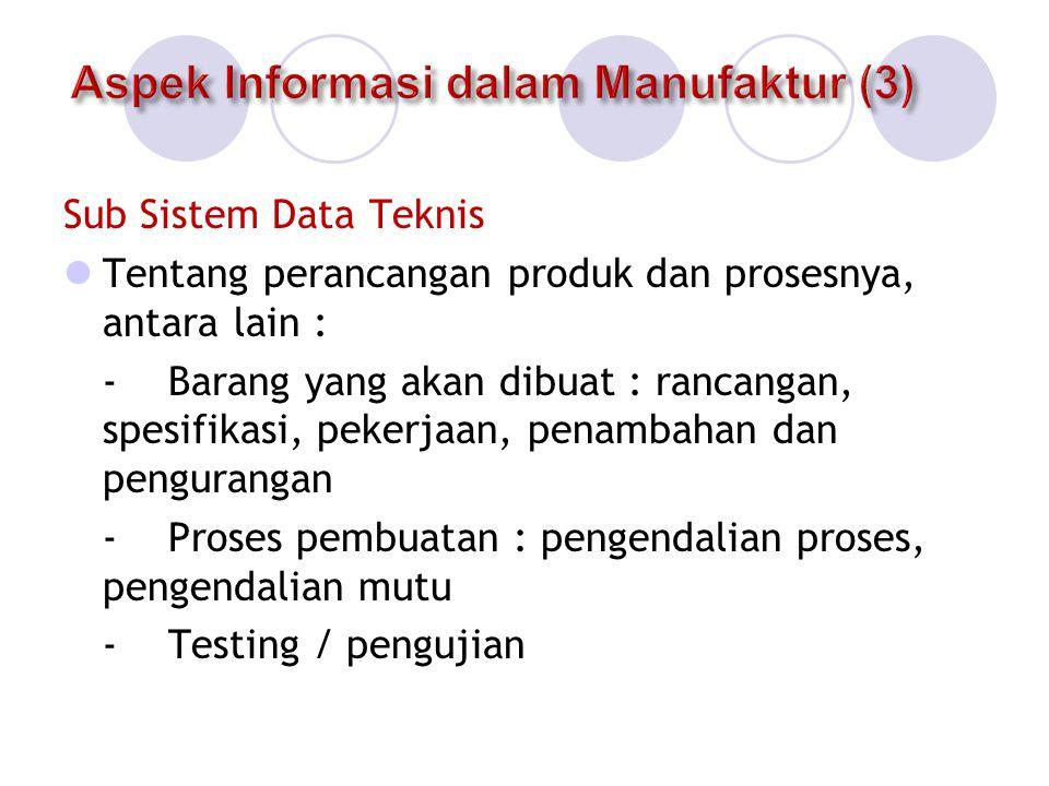 Aspek Informasi dalam Manufaktur (3)