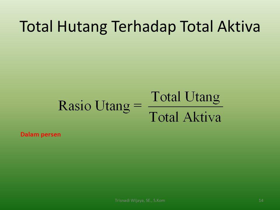 Total Hutang Terhadap Total Aktiva