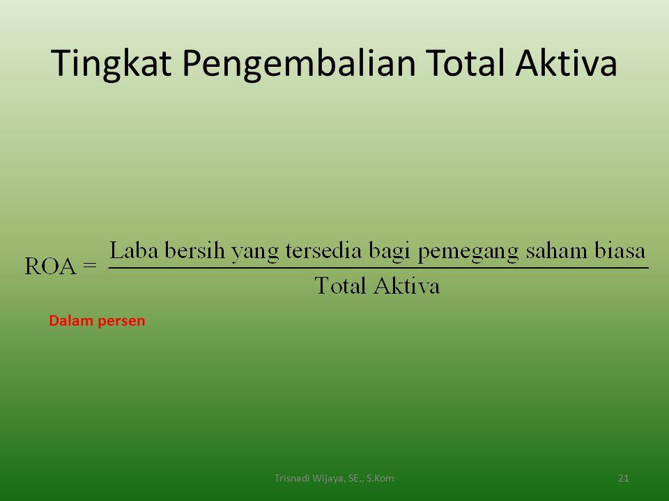 Tingkat Pengembalian Total Aktiva