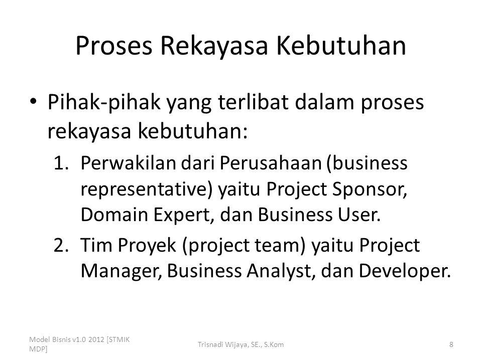 Proses Rekayasa Kebutuhan