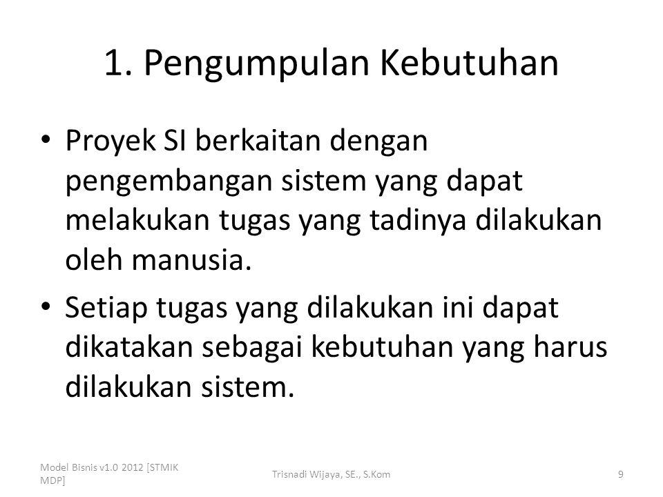 1. Pengumpulan Kebutuhan
