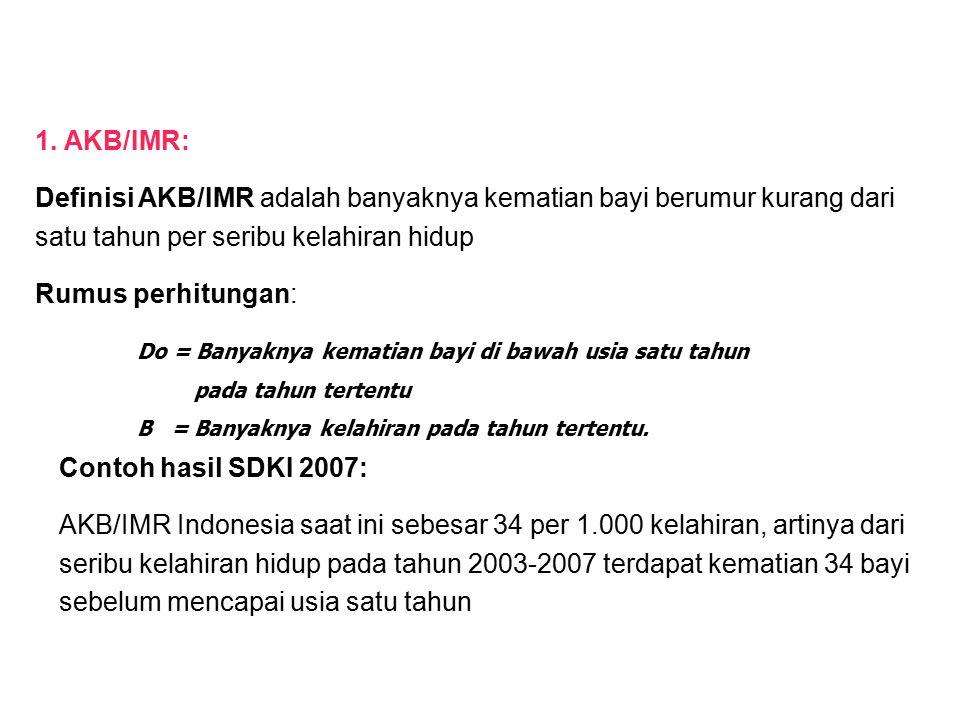1. AKB/IMR: Definisi AKB/IMR adalah banyaknya kematian bayi berumur kurang dari satu tahun per seribu kelahiran hidup.