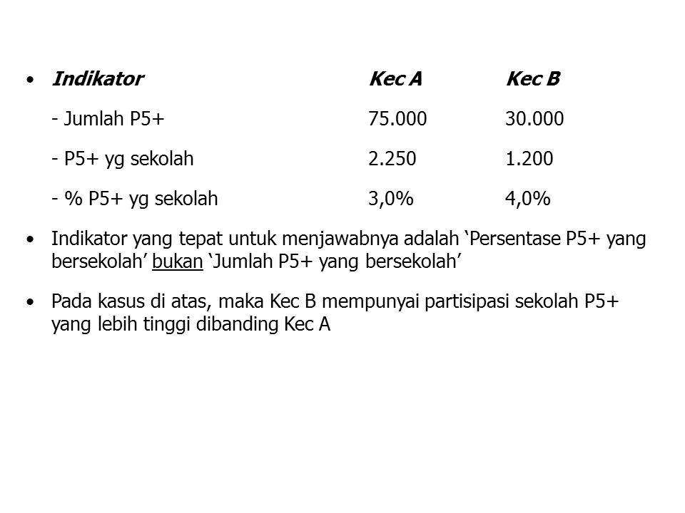 Indikator Kec A Kec B - Jumlah P5+ 75.000 30.000. - P5+ yg sekolah 2.250 1.200. - % P5+ yg sekolah 3,0% 4,0%