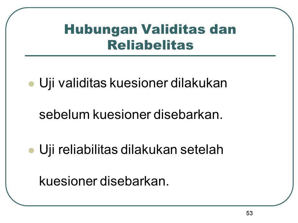 Hubungan Validitas dan Reliabelitas