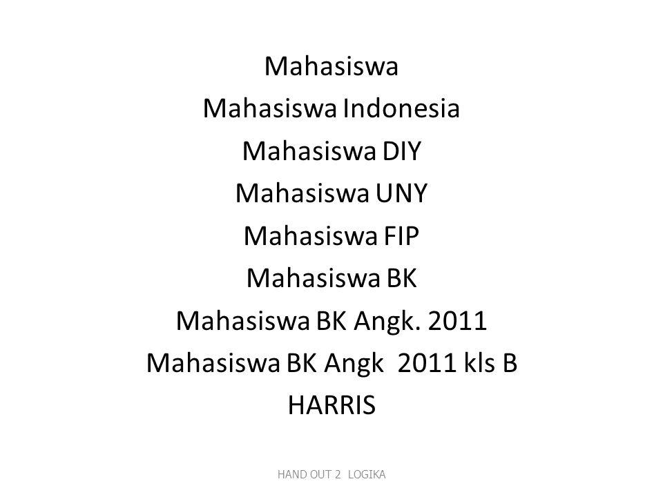 Mahasiswa Mahasiswa Indonesia Mahasiswa DIY Mahasiswa UNY