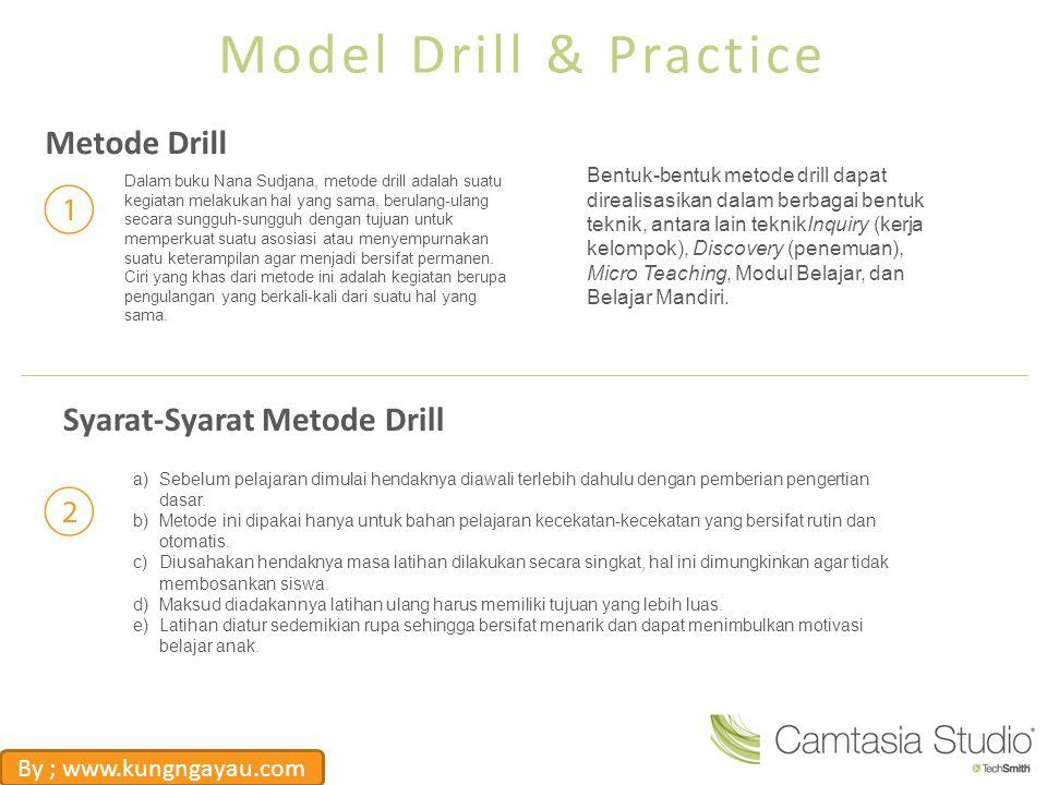 Model Drill & Practice Metode Drill Syarat-Syarat Metode Drill