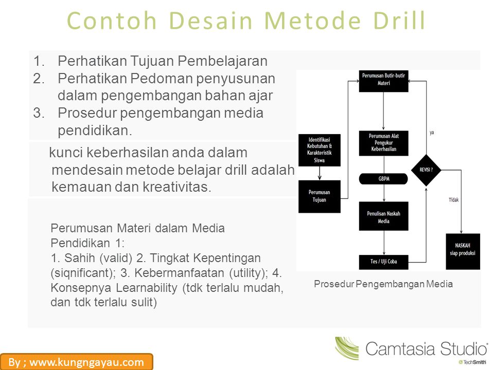 Contoh Desain Metode Drill