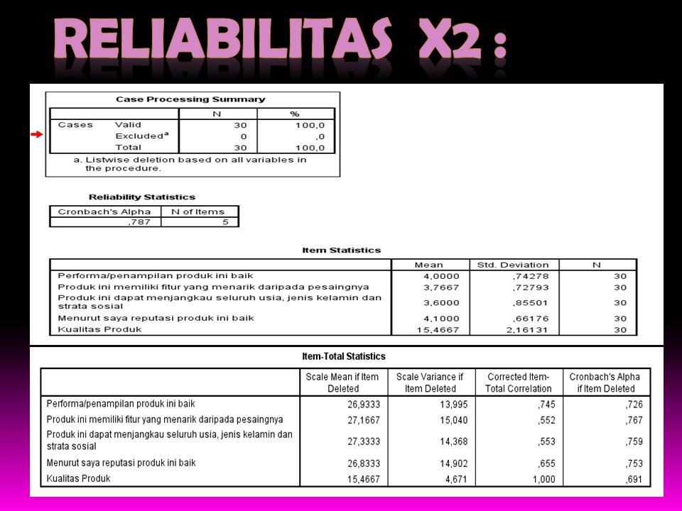 Reliabilitas X2 :