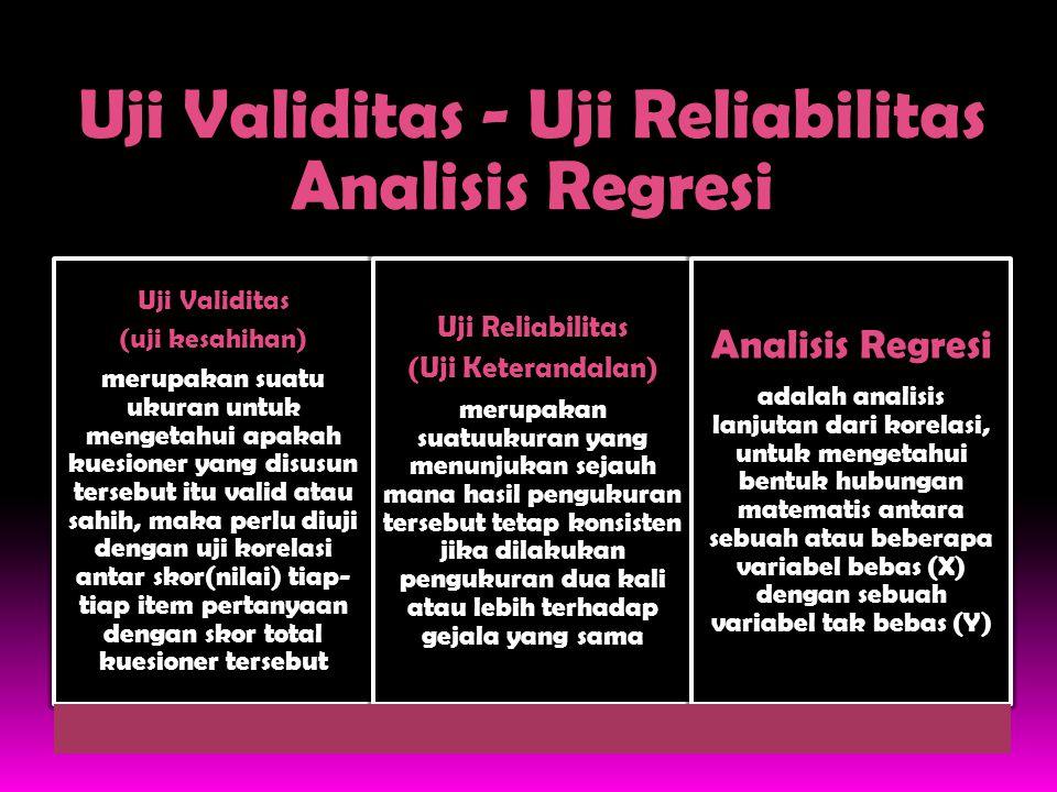 Uji Validitas - Uji Reliabilitas Analisis Regresi