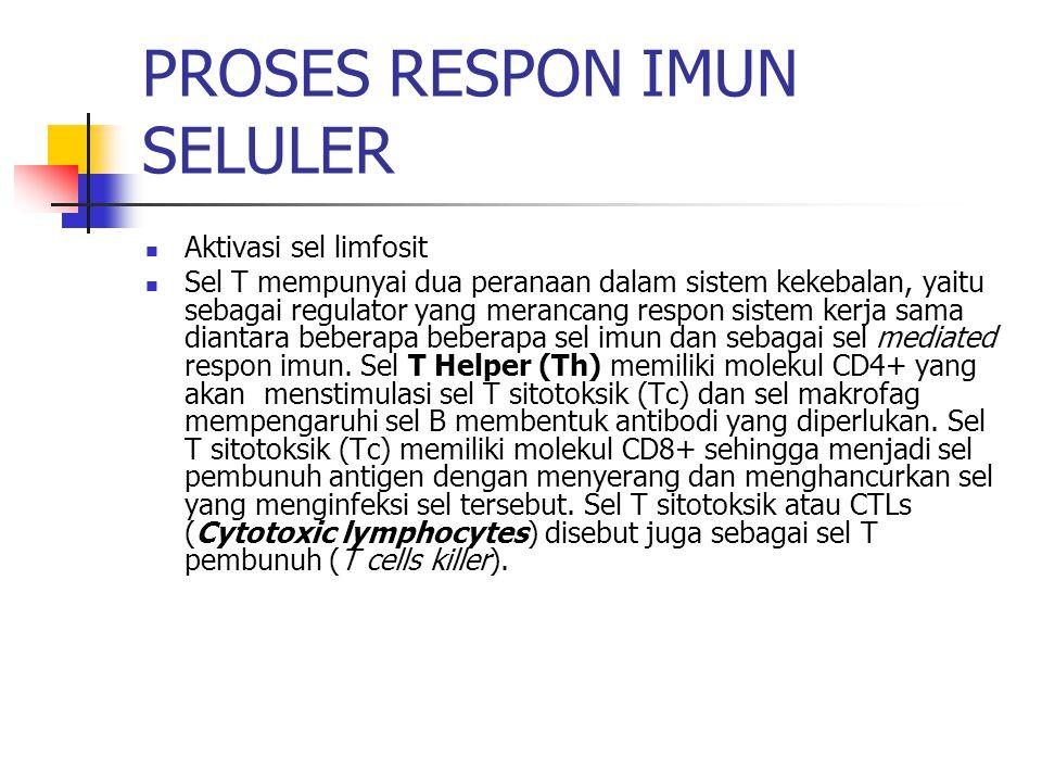 PROSES RESPON IMUN SELULER