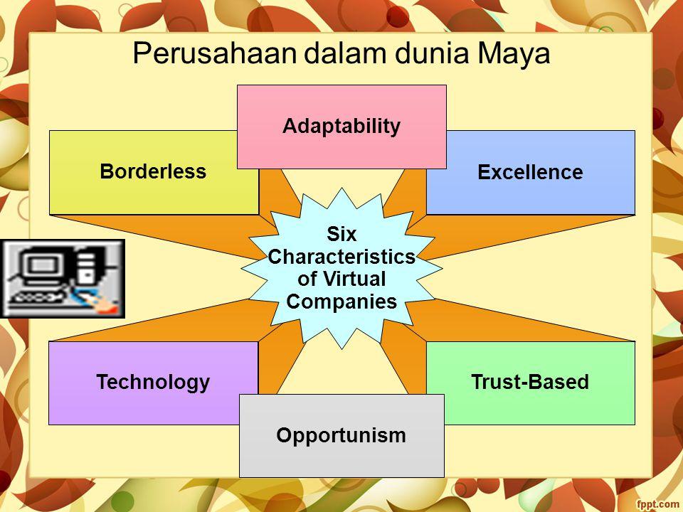 Perusahaan dalam dunia Maya