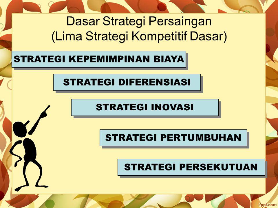 Dasar Strategi Persaingan (Lima Strategi Kompetitif Dasar)