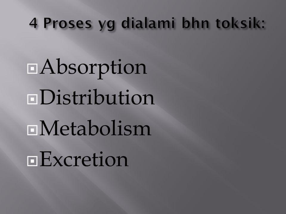 4 Proses yg dialami bhn toksik: