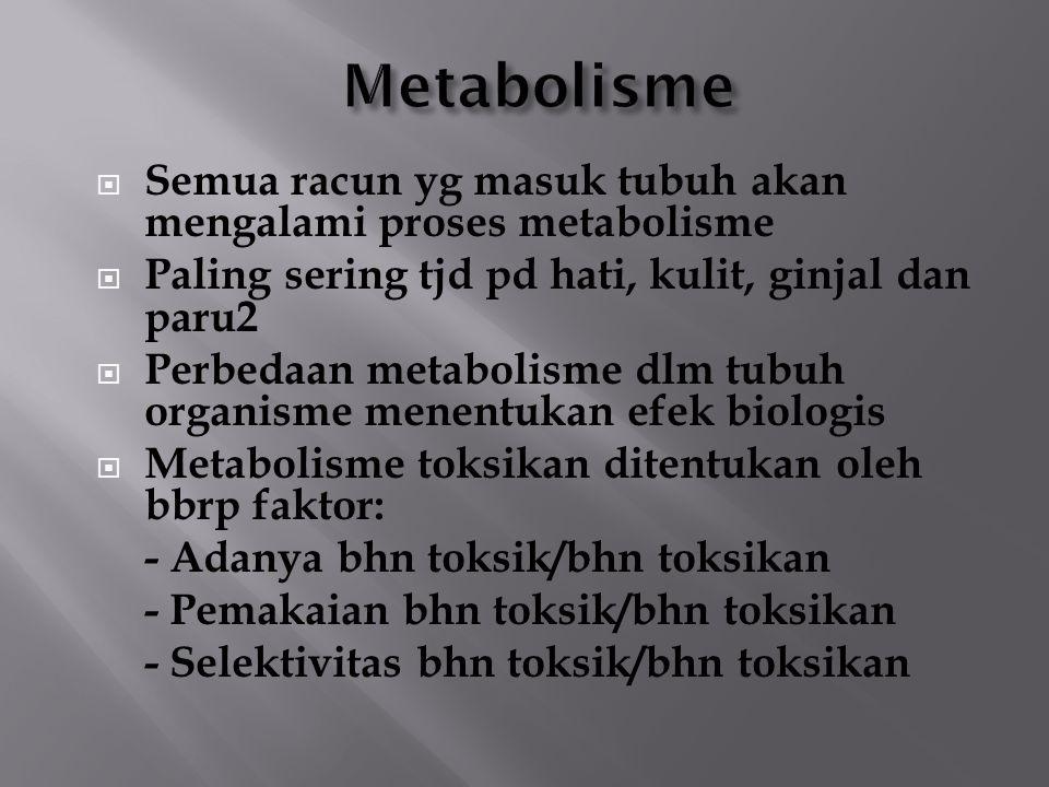 Metabolisme Semua racun yg masuk tubuh akan mengalami proses metabolisme. Paling sering tjd pd hati, kulit, ginjal dan paru2.