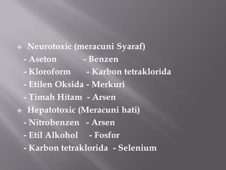 Neurotoxic (meracuni Syaraf)