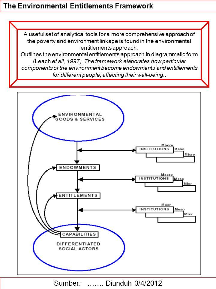 The Environmental Entitlements Framework