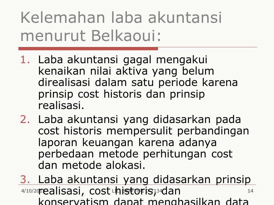 Kelemahan laba akuntansi menurut Belkaoui: