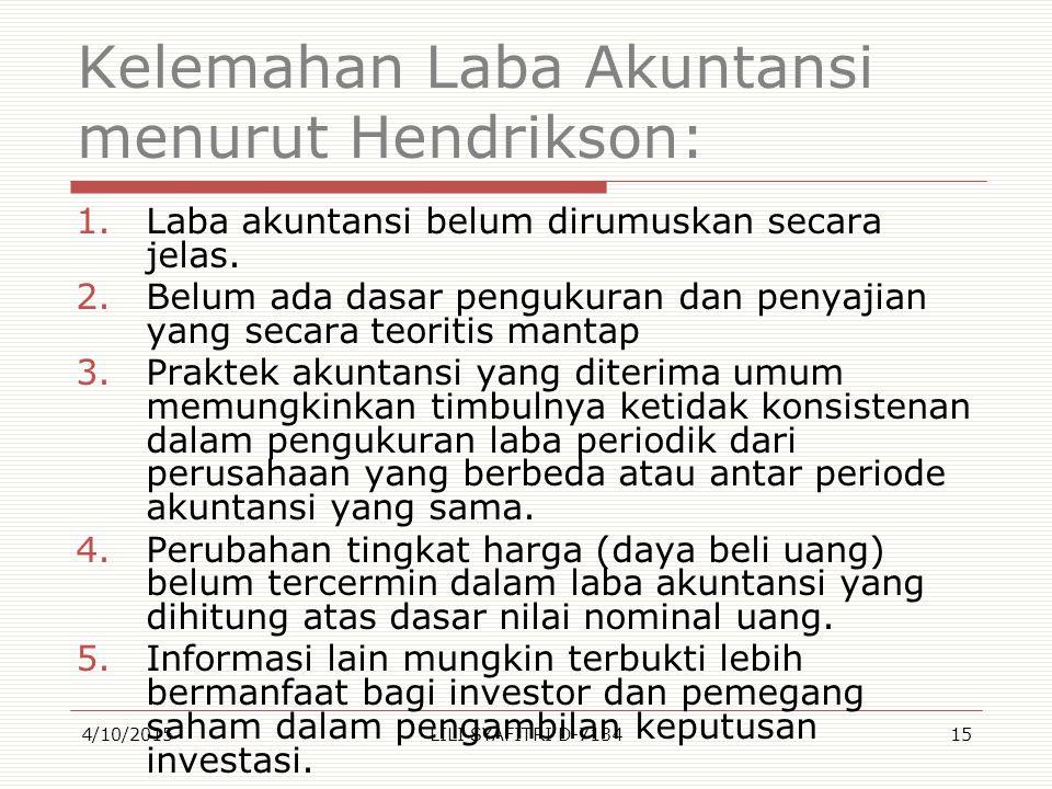 Kelemahan Laba Akuntansi menurut Hendrikson: