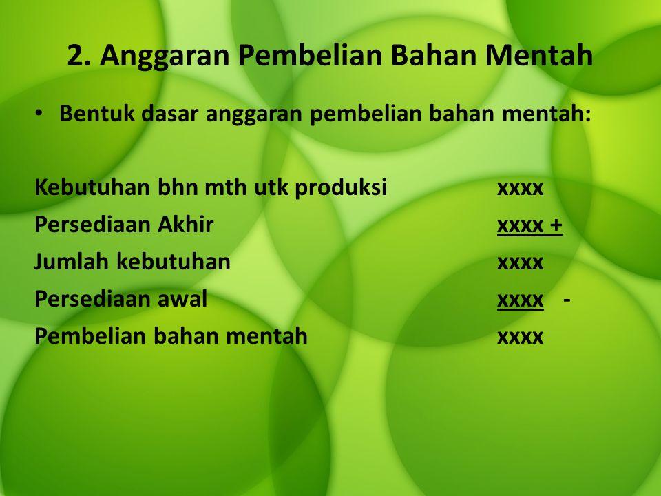 2. Anggaran Pembelian Bahan Mentah