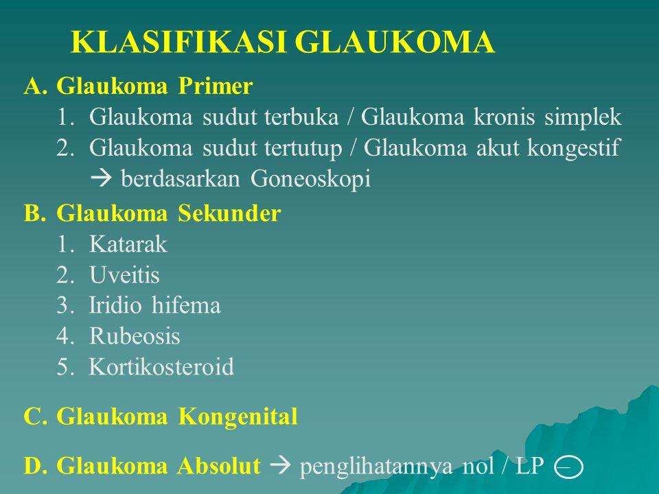 KLASIFIKASI GLAUKOMA