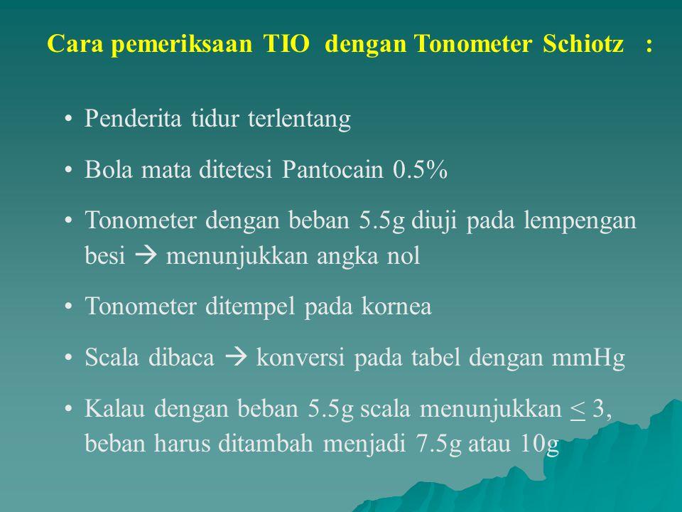 Cara pemeriksaan TIO dengan Tonometer Schiotz :