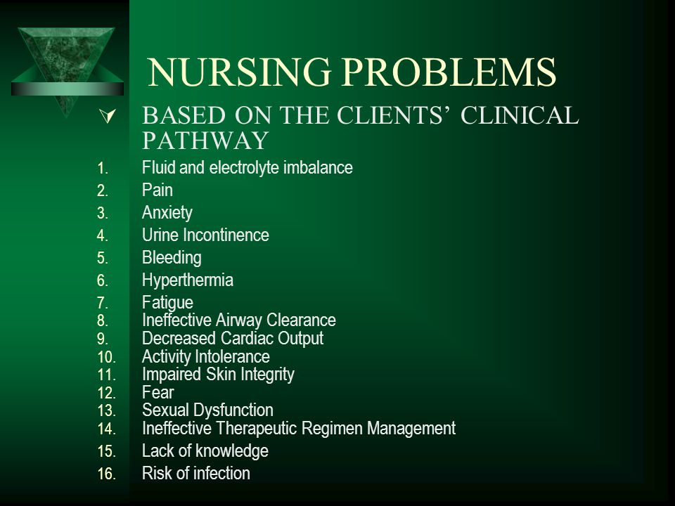 NURSING PROBLEMS BASED ON THE CLIENTS' CLINICAL PATHWAY