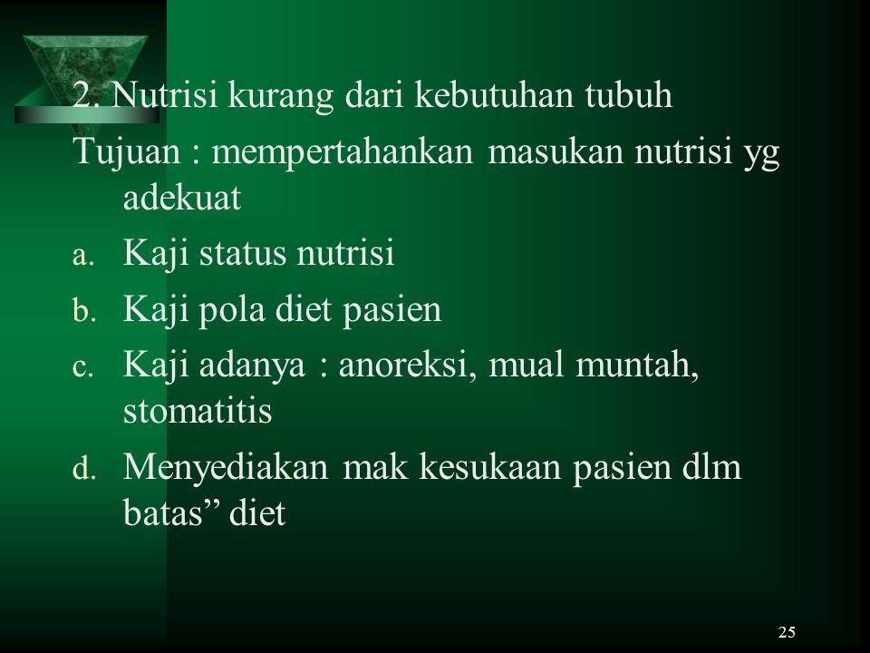 2. Nutrisi kurang dari kebutuhan tubuh