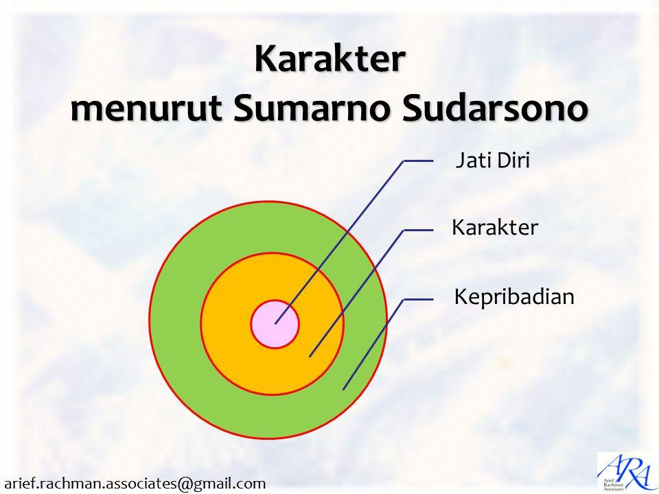 Karakter menurut Sumarno Sudarsono