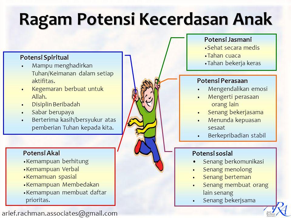 Ragam Potensi Kecerdasan Anak