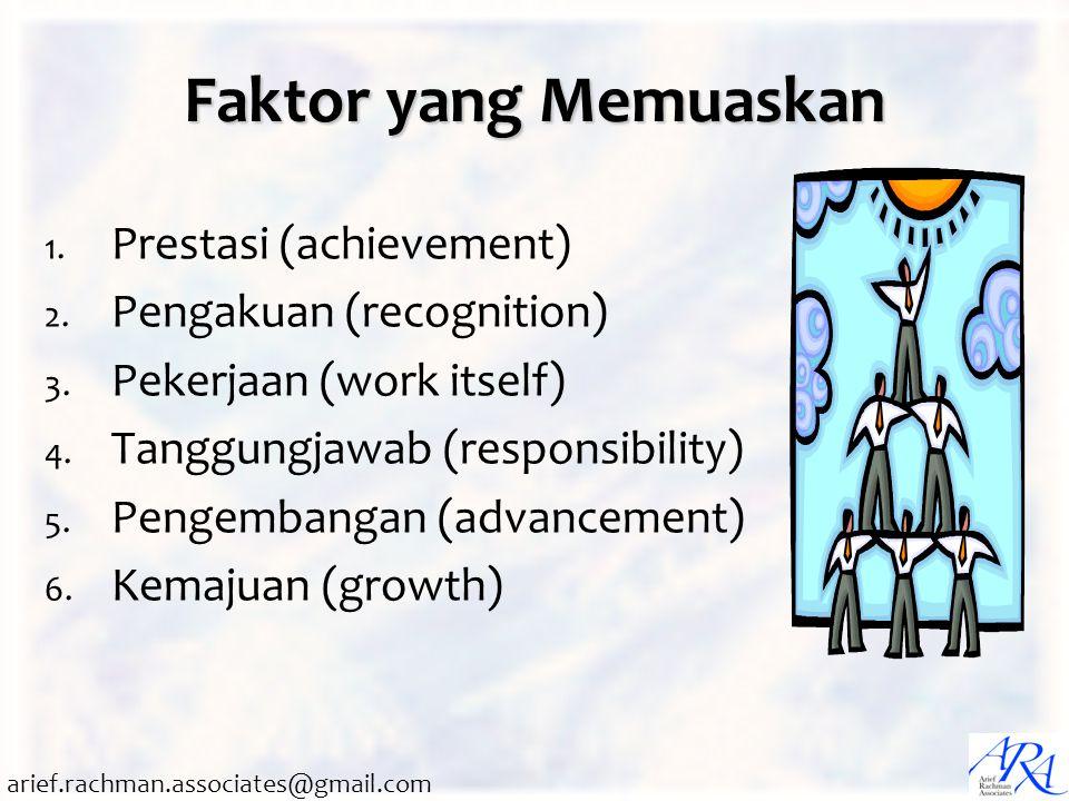 Faktor yang Memuaskan Prestasi (achievement) Pengakuan (recognition)