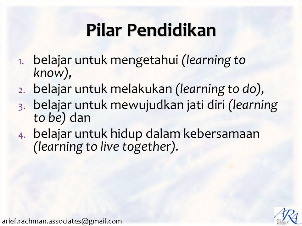 Pilar Pendidikan belajar untuk mengetahui (learning to know),